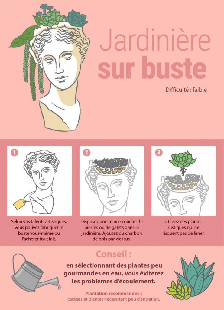 8 façons originales de présenter vos plantes d'intérieur 2