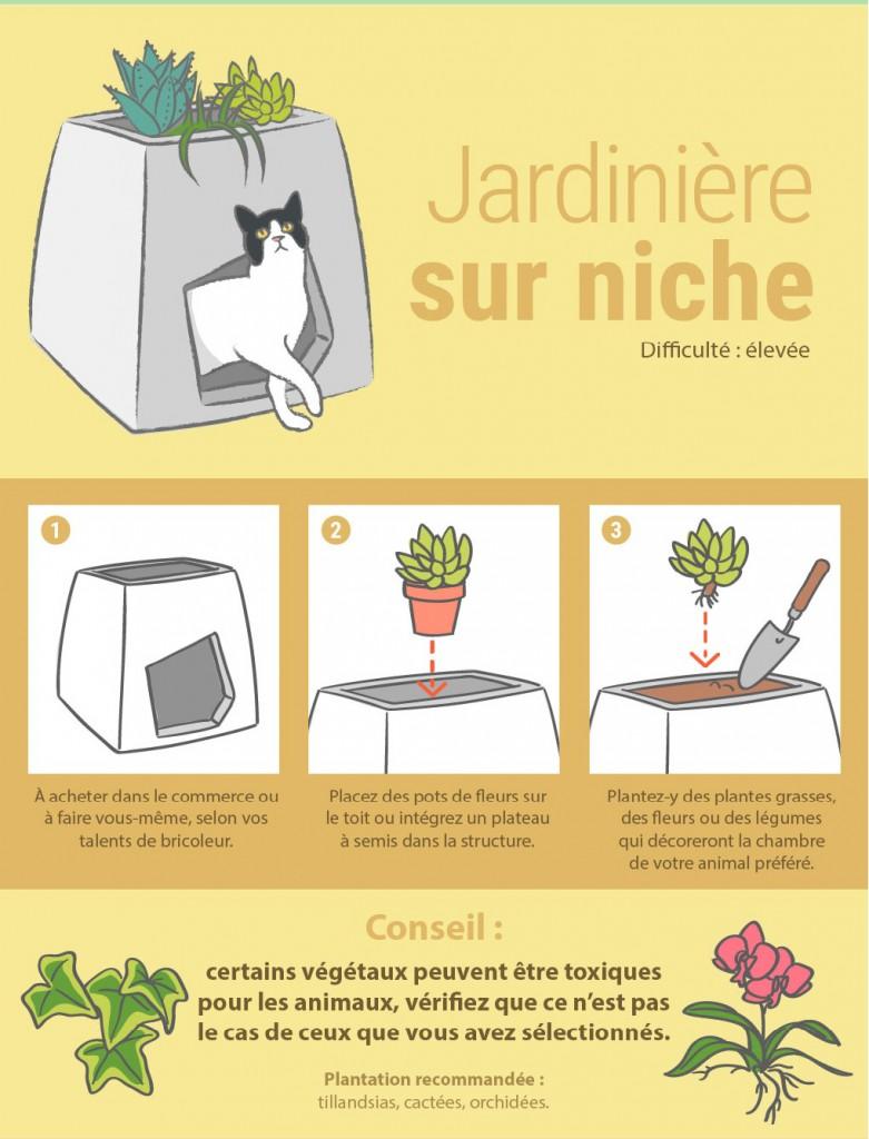 8 façons originales de présenter vos plantes d'intérieur 4